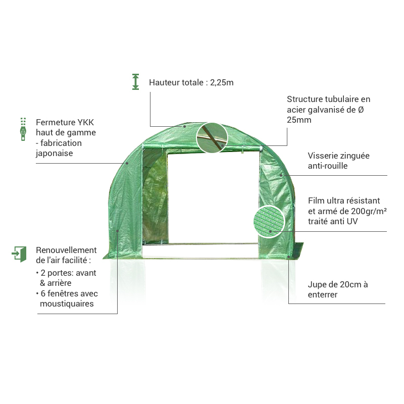 Avantages de la serre tunnel 9m² Green Protect
